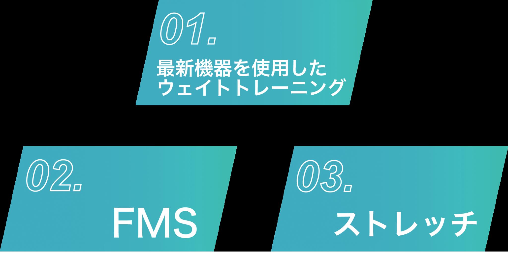 01.最新機器を使用したウェイドトレーニング 02.FMS 03.ストレッチ