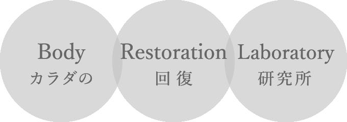 Body Restoration Laboratory / カラダの回復研究所